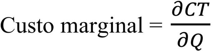 Fórmula derivada custo marginal
