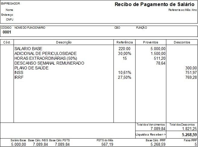Exemplo de uma folha de pagamento
