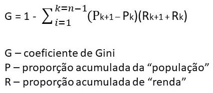 Formula coeficiente de Gini