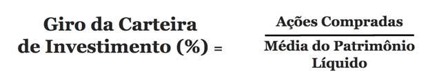 Fórmula do Giro da Carteira de Investimento