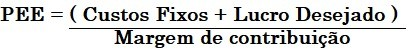 formula do ponto de equilibrio