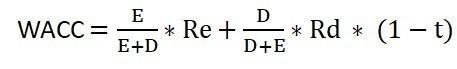 Fórmula de cálculo do WACC como taxa mínima de atratividade